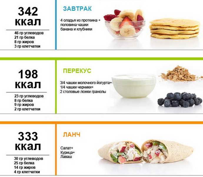 правильная диета при атеросклерозе сосудов головного мозга и шеи