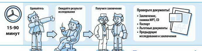 Подготовка к МРТ мозга у детей