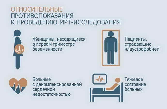 кт головного мозга противопоказания