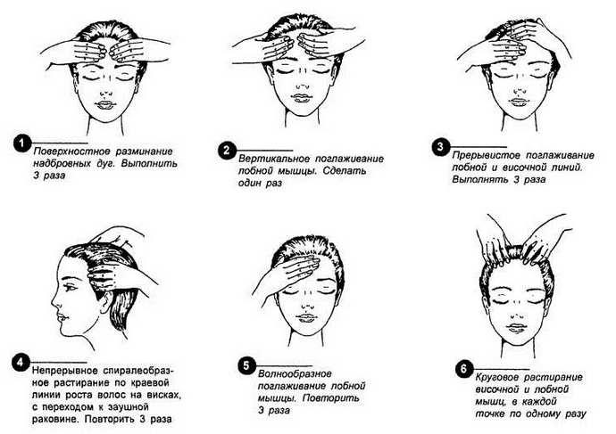 Массаж при мигрени простой и точечный