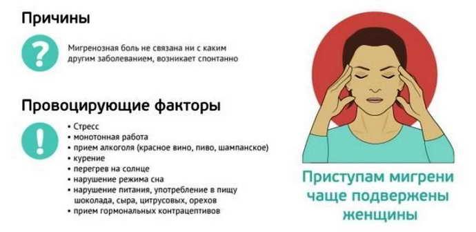Особенности менструальной мигрени