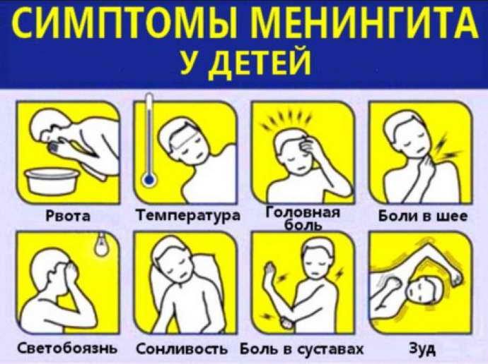 Прививки от менингококковой инфекции