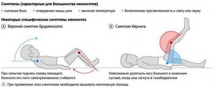 симптом воздушной подушки когда возникает