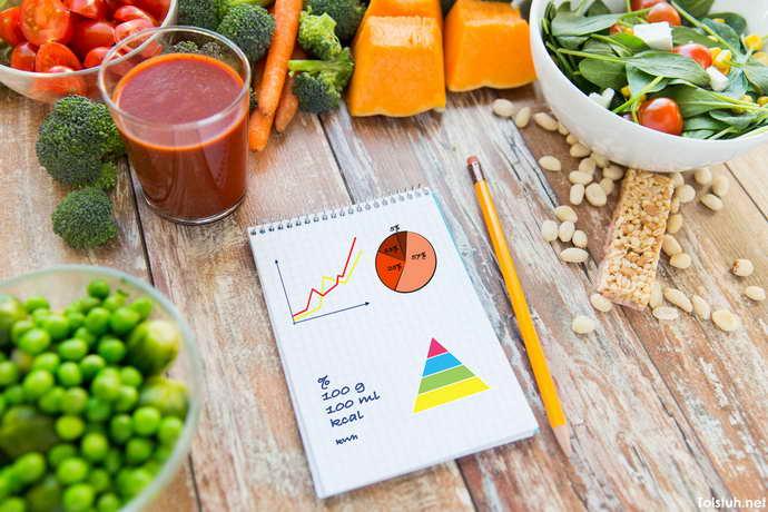 диета при остеохондрозе особенности