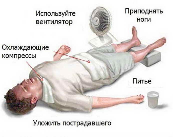геморрагический инсульт первая помощь