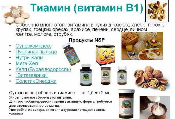 Прием витамина В1 от паркинсона