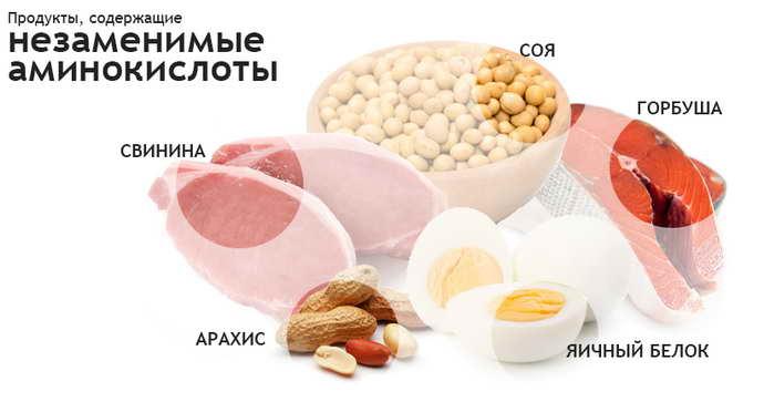 Аминокислоты от паркинсона