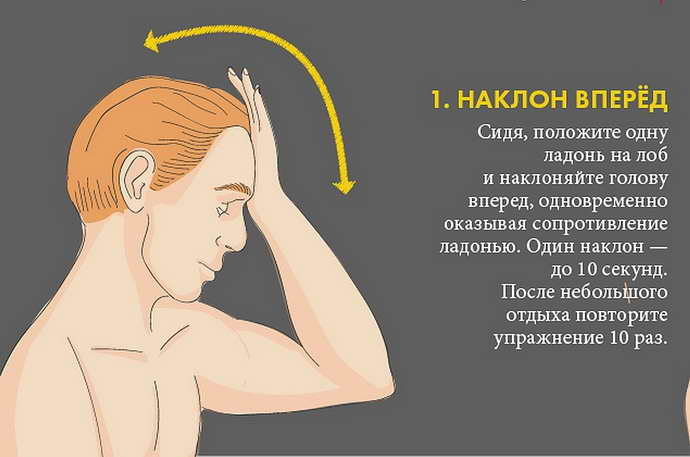 шейный остеохондроз лечение в домашних условиях лфк