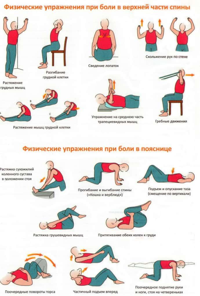 Что делать если возникли боли в спине