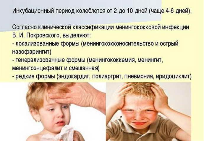 вирусный менингит у детей симптоматика
