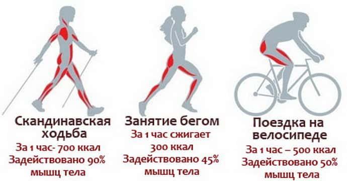 Упражнения при межреберной невралгии