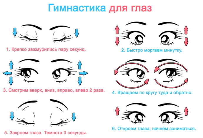 двоение в глазах при шейном остеохондрозе можно ли с ним что-то сделать