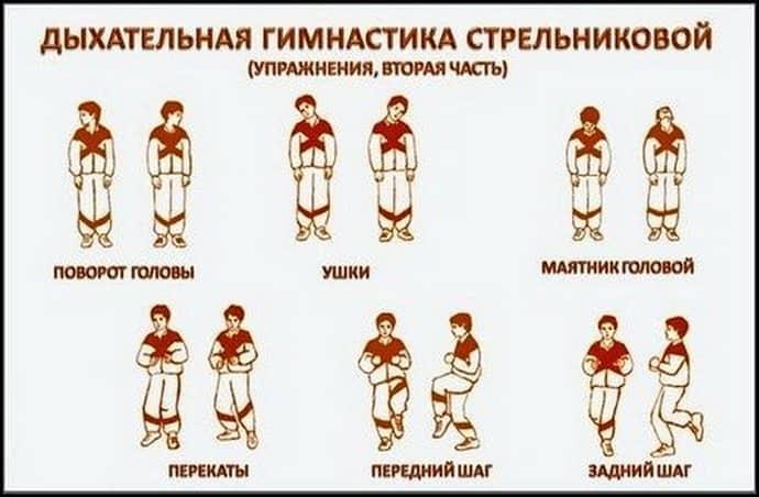Дыхательная гимнастика при всд
