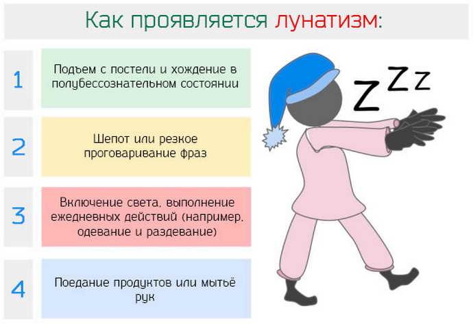 Симптомы лунатизма у взрослых