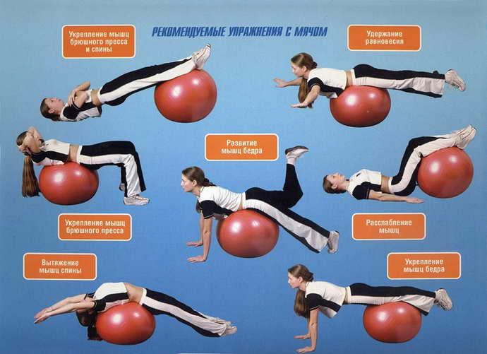 Возможность выполнения упражнений при грыже позвоночника