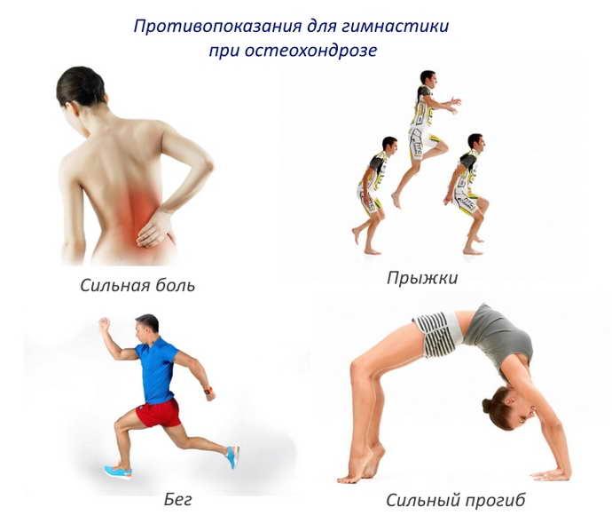 Остеохондроз и занятия спортом совместимы ли