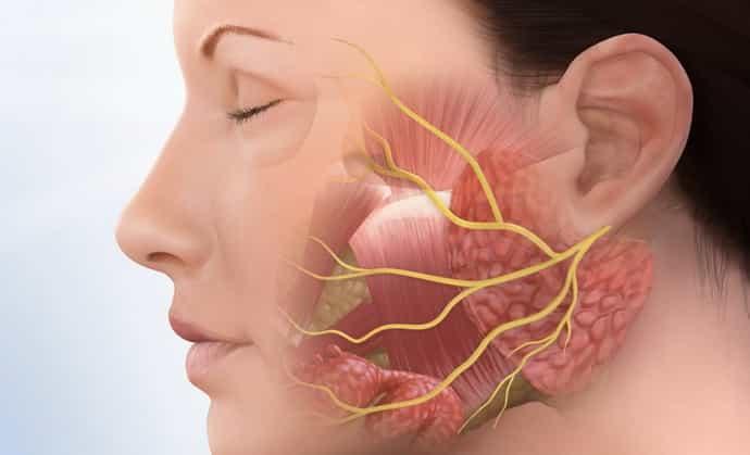 Невралгия ушного узла: причины, симптомы, лечение
