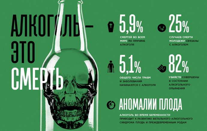 В чем вред алкоголя при остеохондрозе
