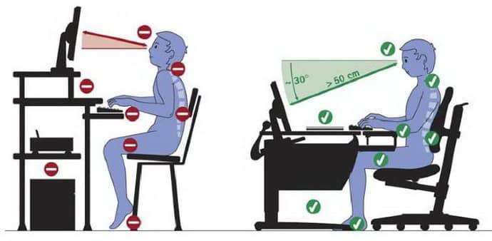 Как правильно работать за компьютером