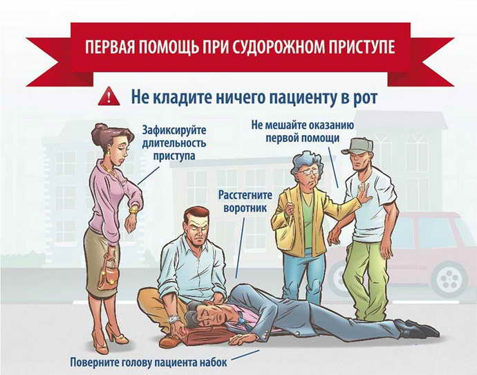 первая помощь при потери сознания с судорогами