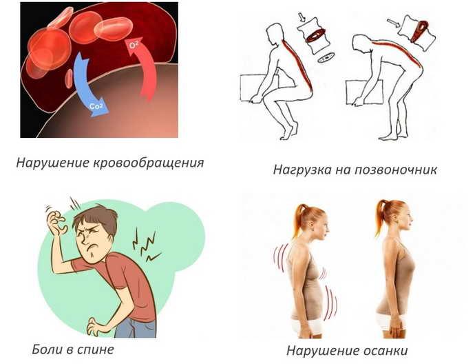 В чем взаимосвязь между ВСД и остеохондрозом позвоночника