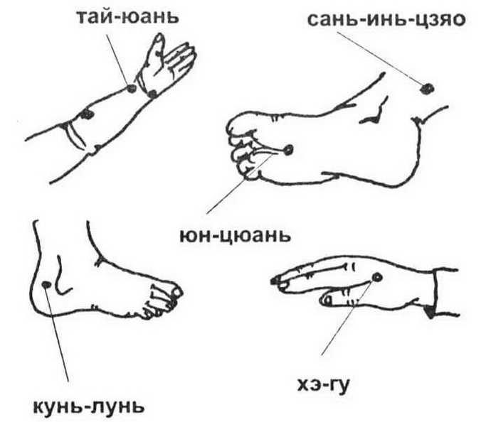 как правильно делать точечный массаж при бессоннице