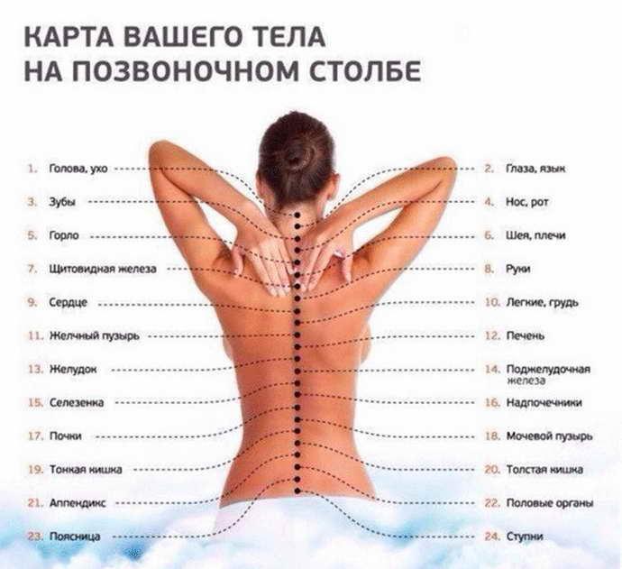 Польза массажа от бессоницы