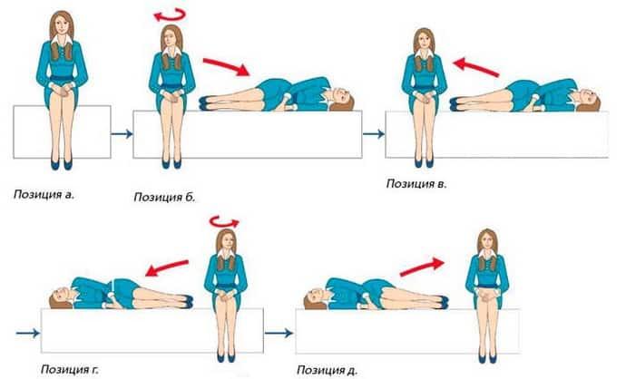 Упражнения при вестибулярном нейроните