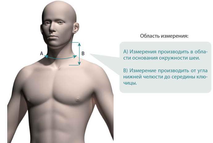 воротник шанца при шейном остеохондрозе какой эффект