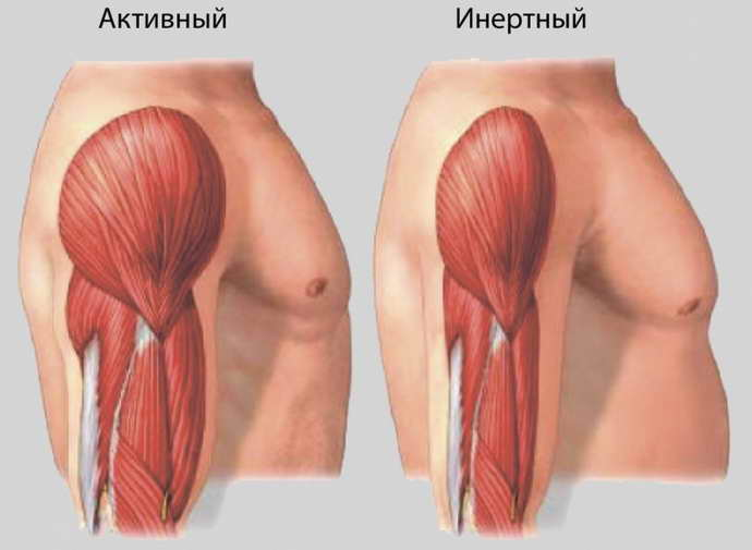 защемление нерва в плечевом суставе осложнения
